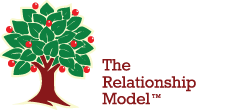 The Relationship Model